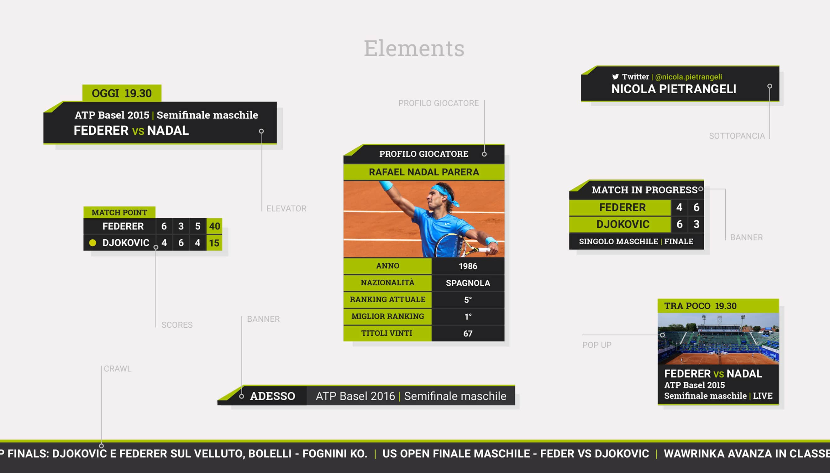Channel branding and broadcast motion graphics for SuperTennis - Luther Dsgn