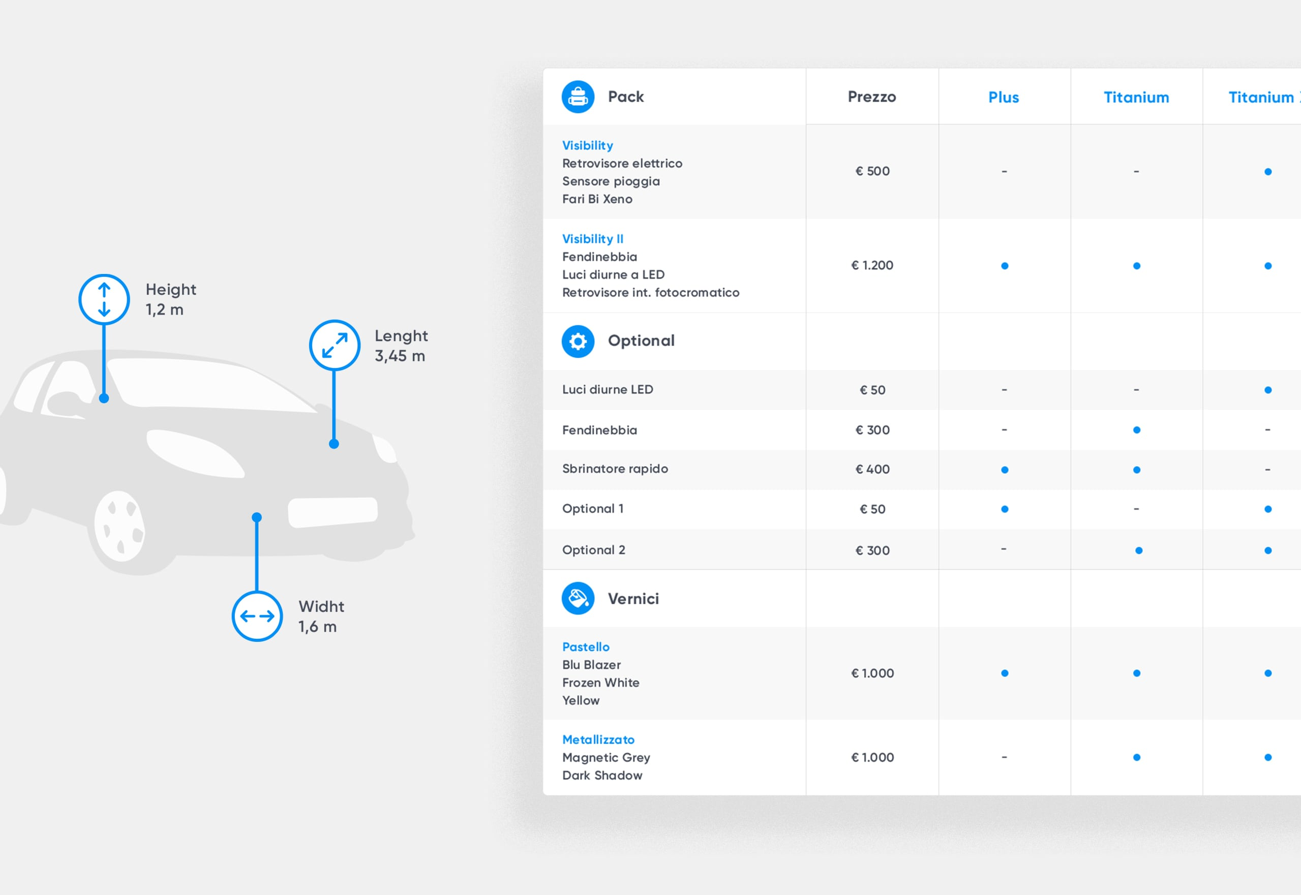 A clean dashboard and User Interface for Autoadvisor - Luther Dsgn design agency