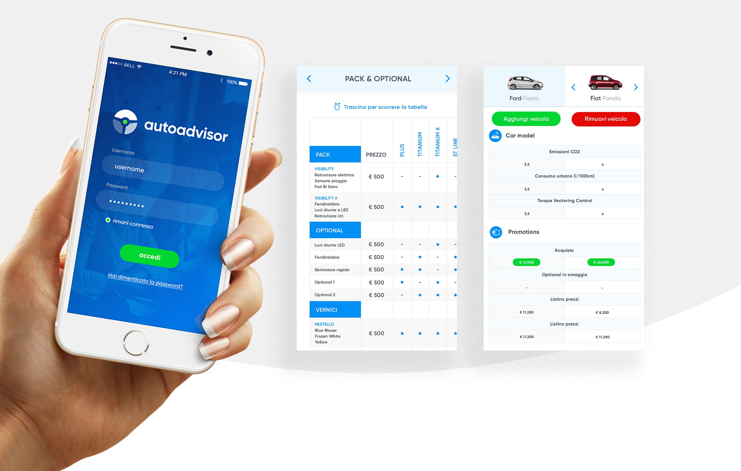 UX Agency Luther Dsgn – A pleasant user experience for Autoadvisor
